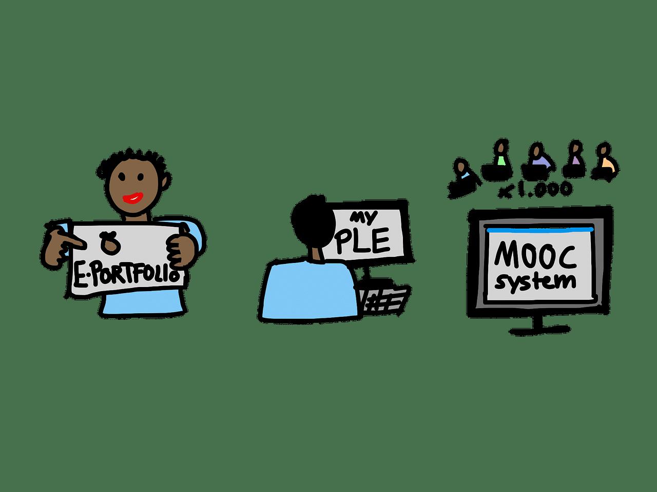portali MOOC